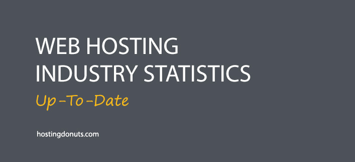 37+ Web Hosting Industry Statistics (Updated)