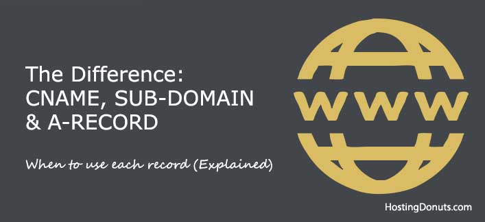 The Difference: CNAME Vs SubDomain Vs A Record #DNS #Hosting #WordPress