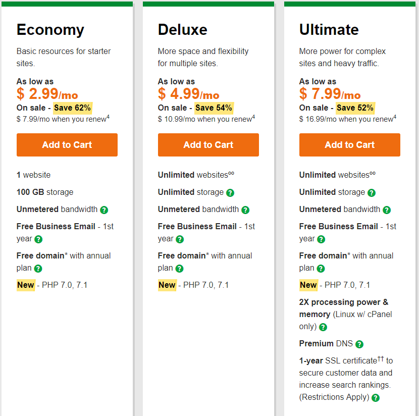 godaddy-economy-vs-deluxe-vs-ultimate-web-hosting-plans-comparison